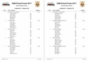 Pokalfinale17_Ergebnisliste